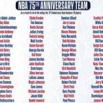 NBA DIO A CONOCER LOS MEJORES 75 DE LA HISTORIA